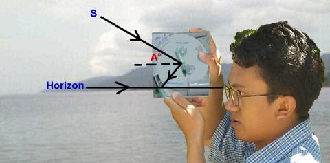 sextantcd.png