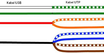 konsep penyambungan kabel